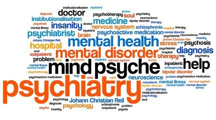 Psychiatry - word cloud concept