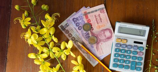 Accounting Equations Debit & Credit