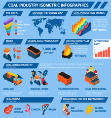 Coal Industry Isometric Infographics