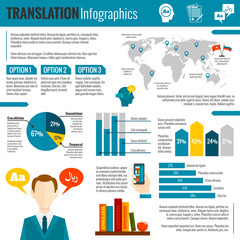 Translation and dictionary infographic report print