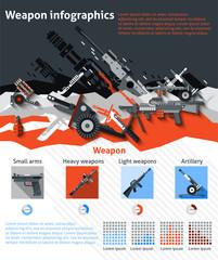 Weapon Infographics Set
