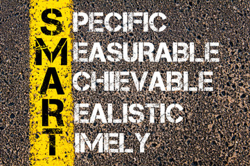 Specific Measurable Achievable Realistic Timely  - SMART Concept