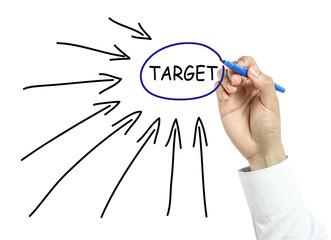 Businessman drawing target concept