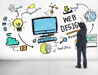 Content Creativity Digital Graphic Layout Webdesign Webpage