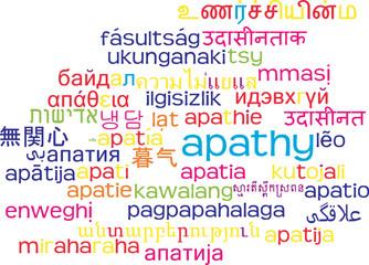 Apathy multilanguage wordcloud background concept