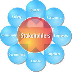 Company stakeholders business diagram illustration