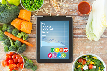 close up of tablet pc with chart and vegetables