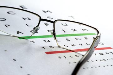 Eyes Test.
