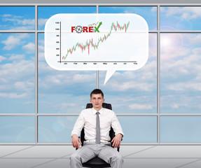 success on the stock exchange