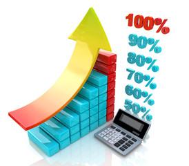 Chart economic profit