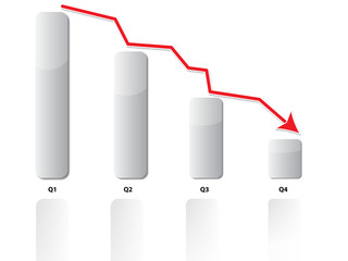 Graph showing decline of profit over an year