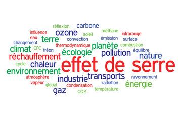 WEB ART DESIGN TAG CLOUD EFFET DE SERRE TERRE CLIMAT 200