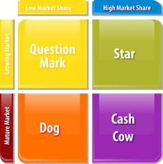 Growth share matrix business diagram illustration
