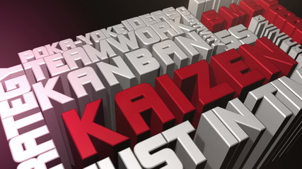 Kaizen and quality concepts