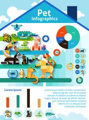 Pet Infographics Set