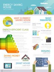 Energy Saving House Infographics