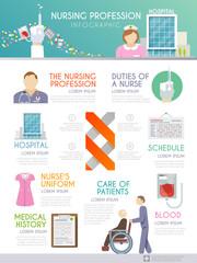 Nurse Infographics Set