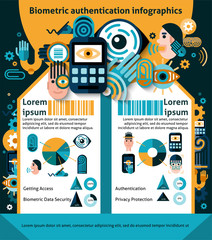 Biometric Authentication Infographics