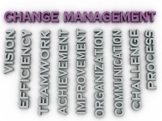 3d image change management   issues concept word cloud backgroun