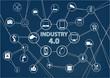 Industry 4.0 industrial internet of things (IIOT) background - 81852640
