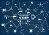 Internet of things (IoT) background with connected devices poster