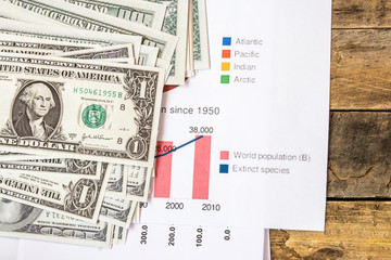 Close up dollars on financial graphs