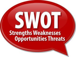 SWOT acronym word speech bubble illustration