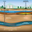 Vergleich Fracking - konventionelle Erdgasgewinnung - 81945414
