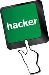 hacker word on keyboard, attack, internet terrorism. vector