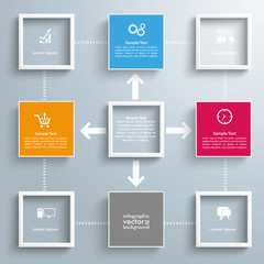 Squares Frames Outsourcing Cycle