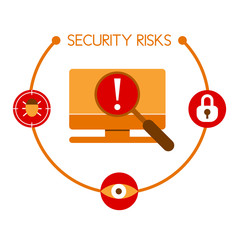 Infographics showing the risks that are usually related to compu