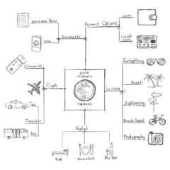 Vector Sketch Travel Infographic