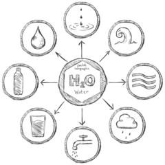 Vector Sketch Water Infographic