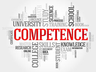 COMPETENCE word cloud, business concept