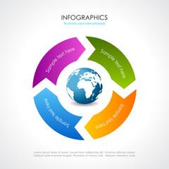 Four part cycle diagram