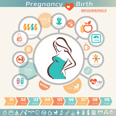 pregnant woman infographics and icons set, healthy lyfestyle