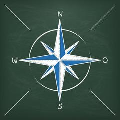 Blackboard Stickman Compass