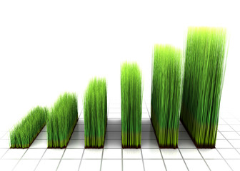 grass bar chart