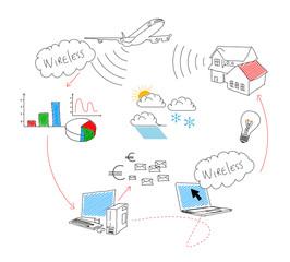 internet, schema, disegno gestuale, a mano