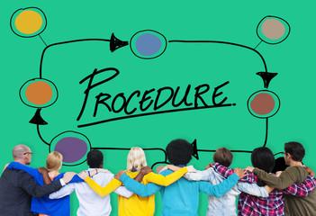 Procedure Method Strategy Process Step Concept