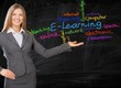 Data. Business woman with colorful graphs and charts concepts