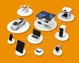 Concept of smart energy saving product ecosystem poster