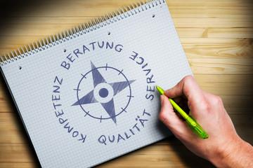 Kompass mit Richtungen Beratung, Service, Kompetenz, Qualität