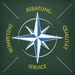 Tafel Kompass Beratung Qualität Kompetenz Service