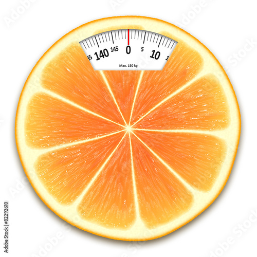 canvas print picture weight scales