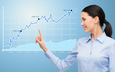 businesswoman pointing finger to chart