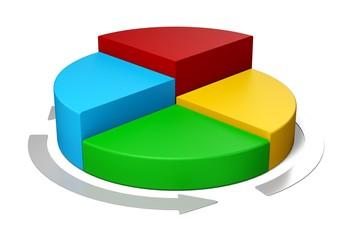 Pie Chart. 3D. Pie chart