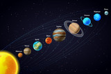 Fototapety Solar system astronomy banner