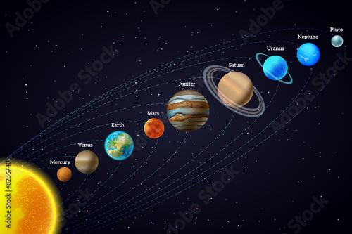 Zdjęcia na płótnie, fototapety, obrazy : Solar system astronomy banner