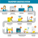 Logistic Infogaphic Set - 82370826